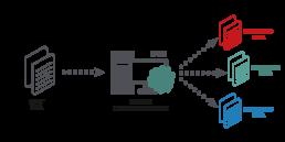 SPDE Blocker Module