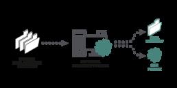 SPDE File Queuer Connectivity Module