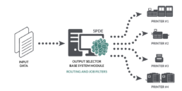 Output Selector Module