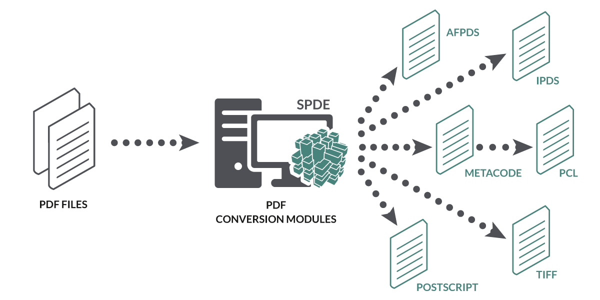 PDF Modules – Solimar Systems