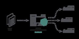 SCSI SDI Output Module