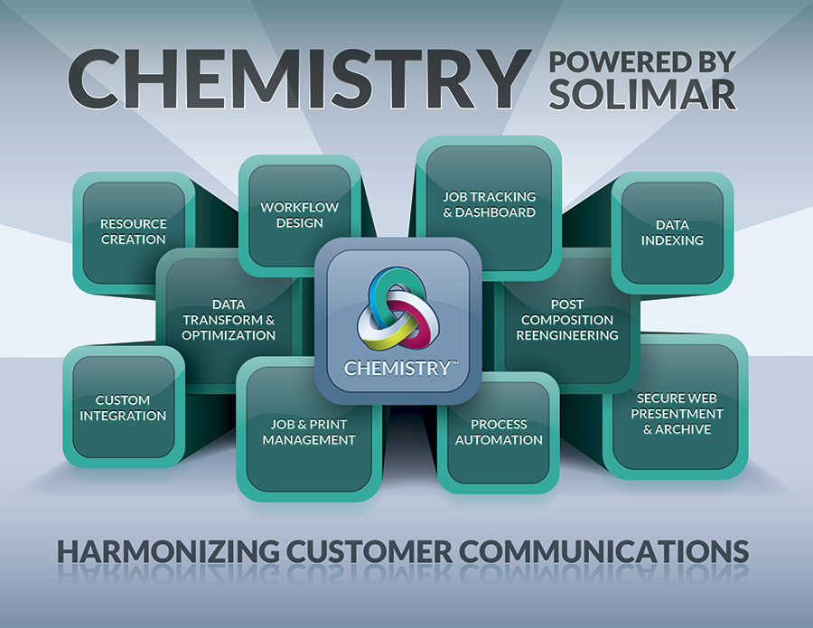 Solimar Systems Brings Chemistry™ to drupa 2016