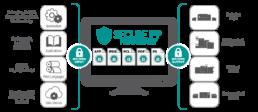 Secure IPP Print Server Workflow