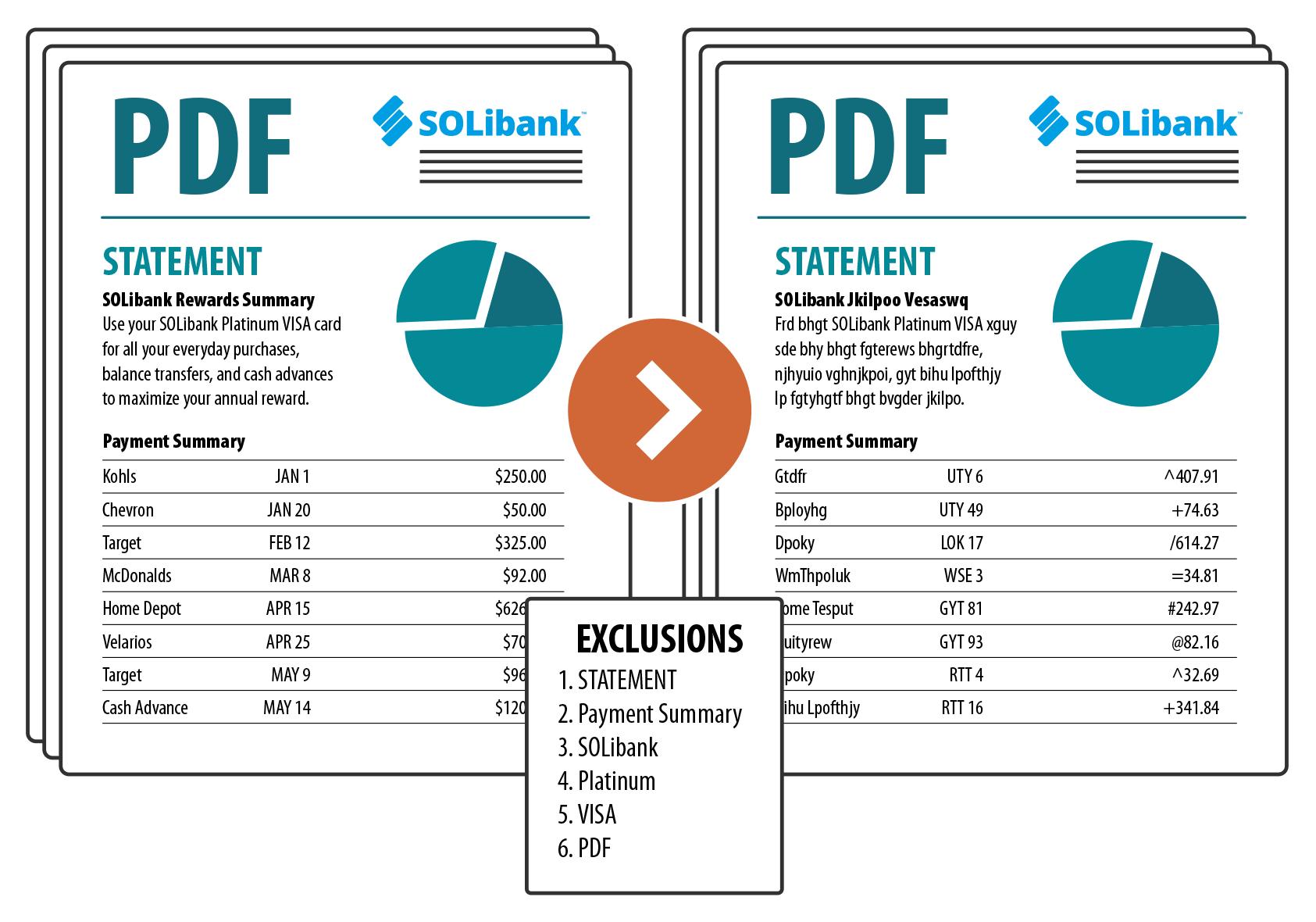 ReadyPDF Obfuscate - Press Release