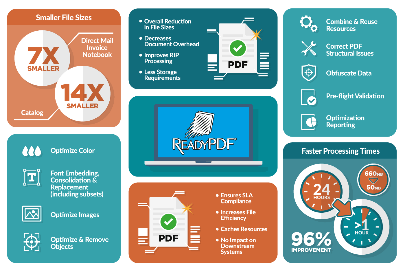 ReadyPDF KPI Press Release